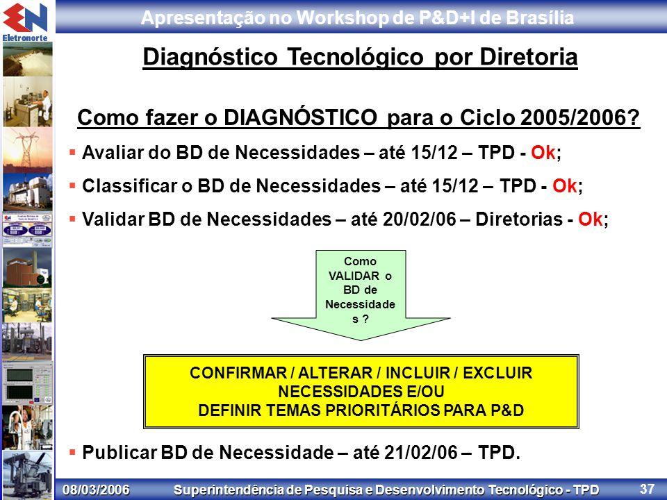 08/03/2006 Superintendência de Pesquisa e Desenvolvimento Tecnológico - TPD Apresentação no Workshop de P&D+I de Brasília 37 Diagnóstico Tecnológico por Diretoria Como fazer o DIAGNÓSTICO para o Ciclo 2005/2006.
