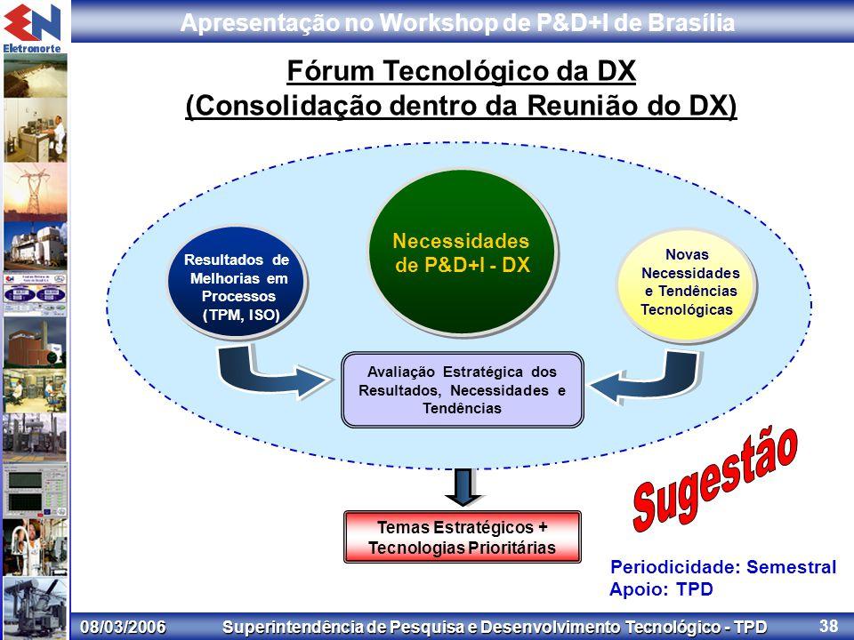 08/03/2006 Superintendência de Pesquisa e Desenvolvimento Tecnológico - TPD Apresentação no Workshop de P&D+I de Brasília 38 Resultados de Melhorias em Processos (TPM, ISO) Necessidades de P&D+I - DX Novas Necessidades e Tendências Tecnológicas Temas Estratégicos + Tecnologias Prioritárias Fórum Tecnológico da DX (Consolidação dentro da Reunião do DX) Avaliação Estratégica dos Resultados, Necessidades e Tendências Periodicidade: Semestral Apoio: TPD