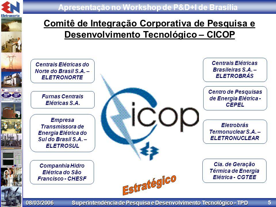 08/03/2006 Superintendência de Pesquisa e Desenvolvimento Tecnológico - TPD Apresentação no Workshop de P&D+I de Brasília 5 Comitê de Integração Corporativa de Pesquisa e Desenvolvimento Tecnológico – CICOP Centrais Elétricas do Norte do Brasil S.A.