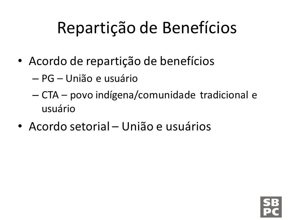 Repartição de Benefícios Acordo de repartição de benefícios – PG – União e usuário – CTA – povo indígena/comunidade tradicional e usuário Acordo setorial – União e usuários
