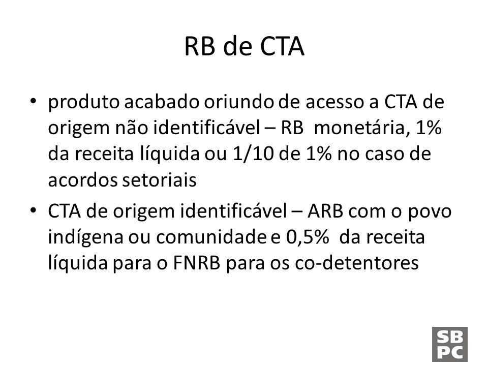 RB de CTA produto acabado oriundo de acesso a CTA de origem não identificável – RB monetária, 1% da receita líquida ou 1/10 de 1% no caso de acordos setoriais CTA de origem identificável – ARB com o povo indígena ou comunidade e 0,5% da receita líquida para o FNRB para os co-detentores