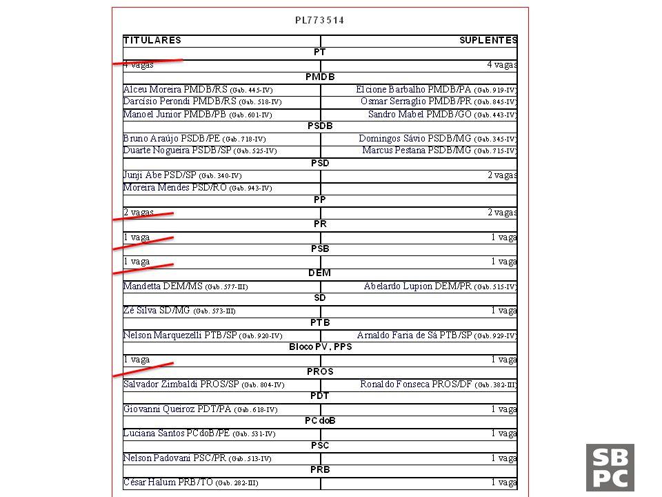 Repartição de Benefícios Monetária – parcela de um por cento da receita líquida anual obtida com a exploração econômica – Acordo setorial – redução para até 1/10 da receita líquida (poderão ouvir Povos indígenas e comunidades tradicionais) Não Monetária (no mínimo 75% do valor da RB monetária) – Projetos de conservação – Transferência de tecnologia, etc