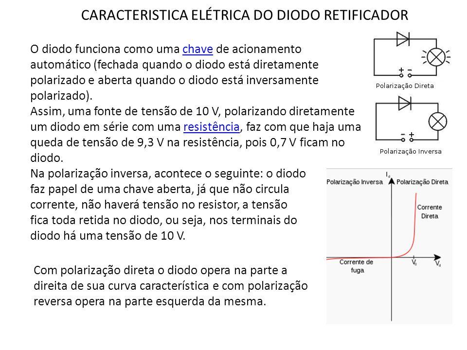 CARACTERISTICA ELÉTRICA DO DIODO RETIFICADOR O diodo funciona como uma chave de acionamento automático (fechada quando o diodo está diretamente polari