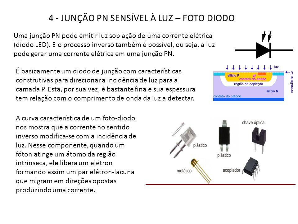 Uma junção PN pode emitir luz sob ação de uma corrente elétrica (díodo LED). E o processo inverso também é possível, ou seja, a luz pode gerar uma cor