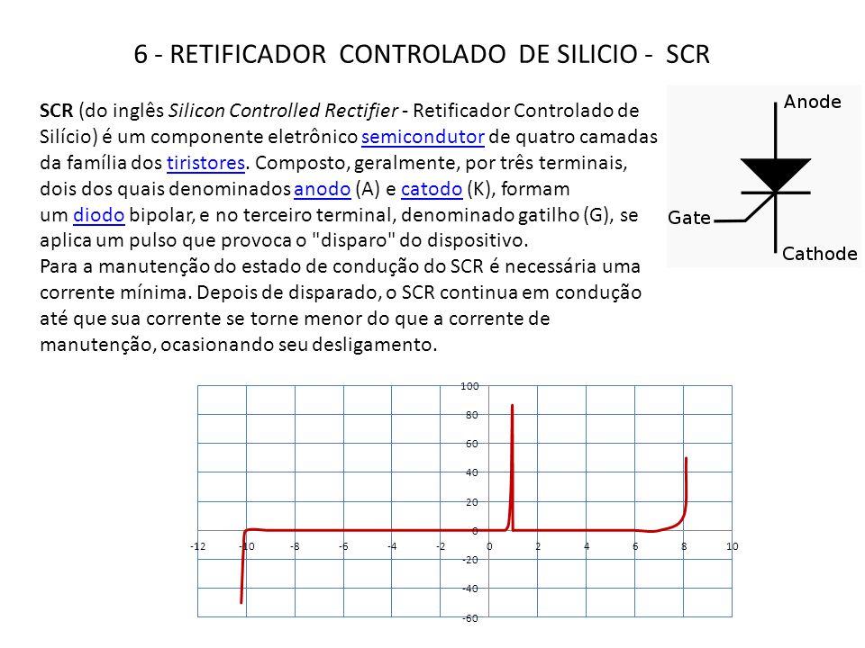 6 - RETIFICADOR CONTROLADO DE SILICIO - SCR SCR (do inglês Silicon Controlled Rectifier - Retificador Controlado de Silício) é um componente eletrônic