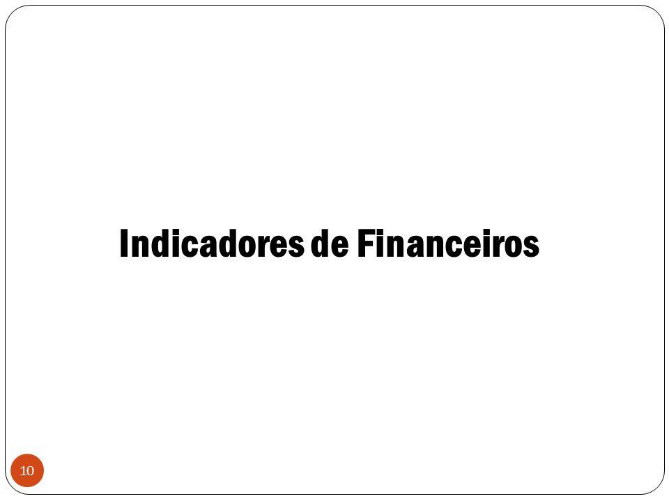 10 Indicadores de Financeiros