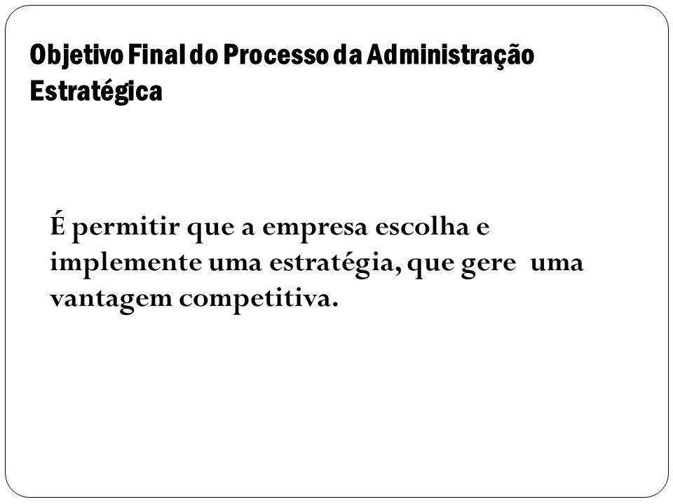 Objetivo Final do Processo da Administração Estratégica 2 É permitir que a empresa escolha e implemente uma estratégia, que gere uma vantagem competitiva.
