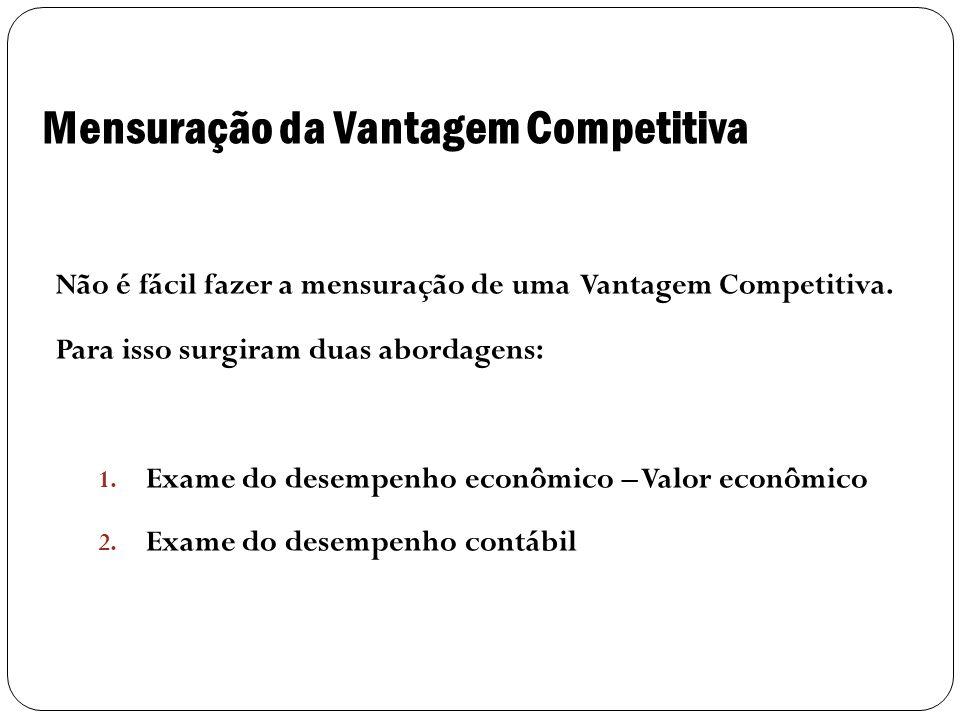 Mensuração da Vantagem Competitiva 4 Não é fácil fazer a mensuração de uma Vantagem Competitiva.