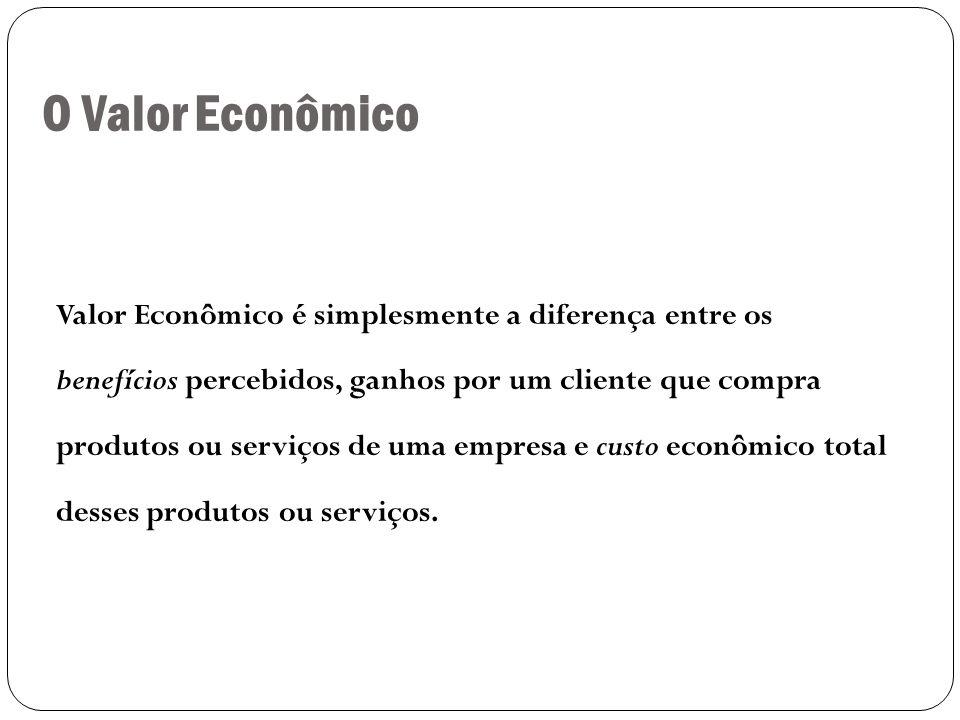O Valor Econômico 5 Valor Econômico é simplesmente a diferença entre os benefícios percebidos, ganhos por um cliente que compra produtos ou serviços de uma empresa e custo econômico total desses produtos ou serviços.