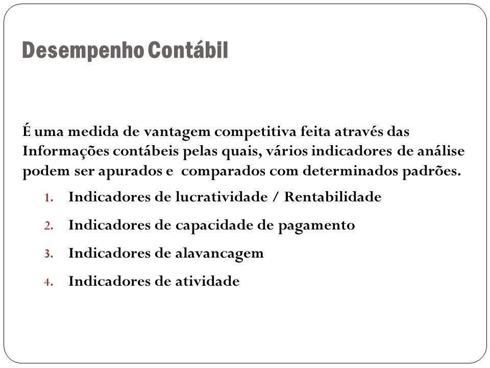 Desempenho Contábil 7 É uma medida de vantagem competitiva feita através das Informações contábeis pelas quais, vários indicadores de análise podem ser apurados e comparados com determinados padrões.