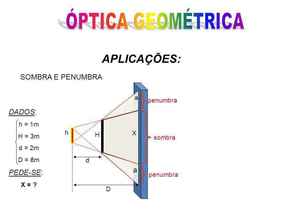 SOMBRA E PENUMBRA DADOS: h = 1m H = 3m d = 2m D = 8m PEDE-SE: X = ? sombra penumbra h d D X a a H