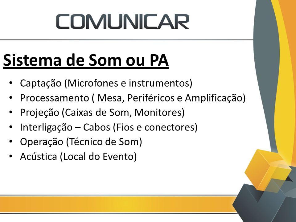 Sistema de Som ou PA Captação (Microfones e instrumentos) Processamento ( Mesa, Periféricos e Amplificação) Projeção (Caixas de Som, Monitores) Interl