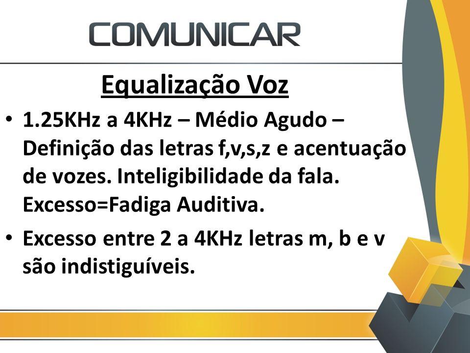 Equalização Voz 1.25KHz a 4KHz – Médio Agudo – Definição das letras f,v,s,z e acentuação de vozes. Inteligibilidade da fala. Excesso=Fadiga Auditiva.