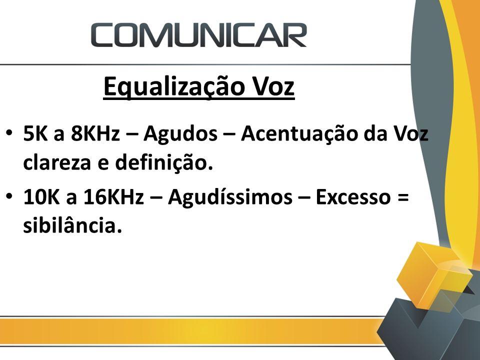Equalização Voz 5K a 8KHz – Agudos – Acentuação da Voz clareza e definição. 10K a 16KHz – Agudíssimos – Excesso = sibilância.