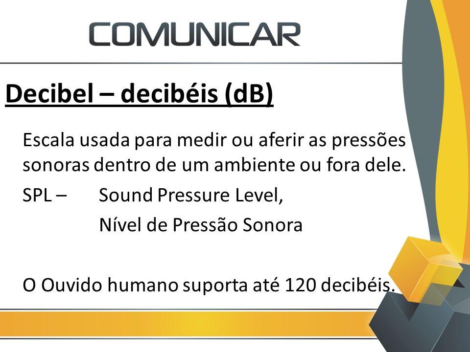 Decibel – decibéis (dB) Escala usada para medir ou aferir as pressões sonoras dentro de um ambiente ou fora dele. SPL – Sound Pressure Level, Nível de