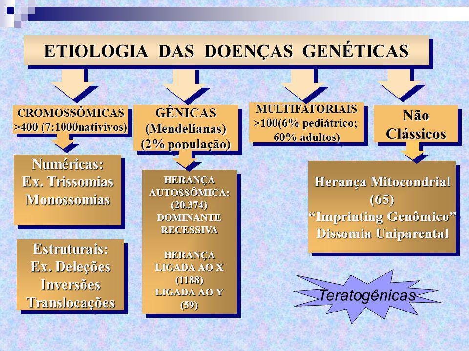 MULTIFATORIAIS >100(6% pediátrico; 60% adultos) MULTIFATORIAIS >100(6% pediátrico; 60% adultos) CROMOSSÔMICAS >400 (7:1000nativivos) CROMOSSÔMICAS Num
