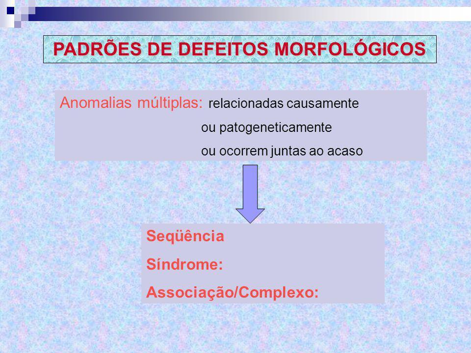Seqüência Síndrome: Associação/Complexo: PADRÕES DE DEFEITOS MORFOLÓGICOS Anomalias múltiplas: relacionadas causamente ou patogeneticamente ou ocorrem