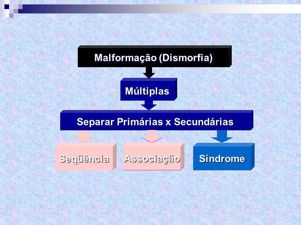 Múltiplas Malformação (Dismorfia) Separar Primárias x Secundárias Seqüência Associação Síndrome Seqüência Associação