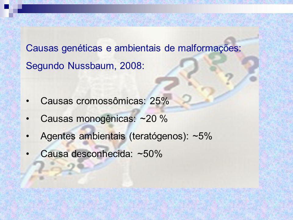 Causas genéticas e ambientais de malformações: Segundo Nussbaum, 2008: Causas cromossômicas: 25% Causas monogênicas: ~20 % Agentes ambientais (teratóg