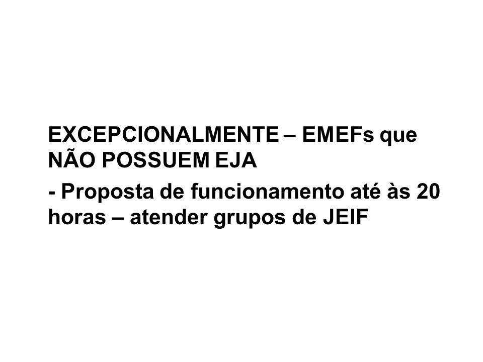 EXCEPCIONALMENTE – EMEFs que NÃO POSSUEM EJA - Proposta de funcionamento até às 20 horas – atender grupos de JEIF