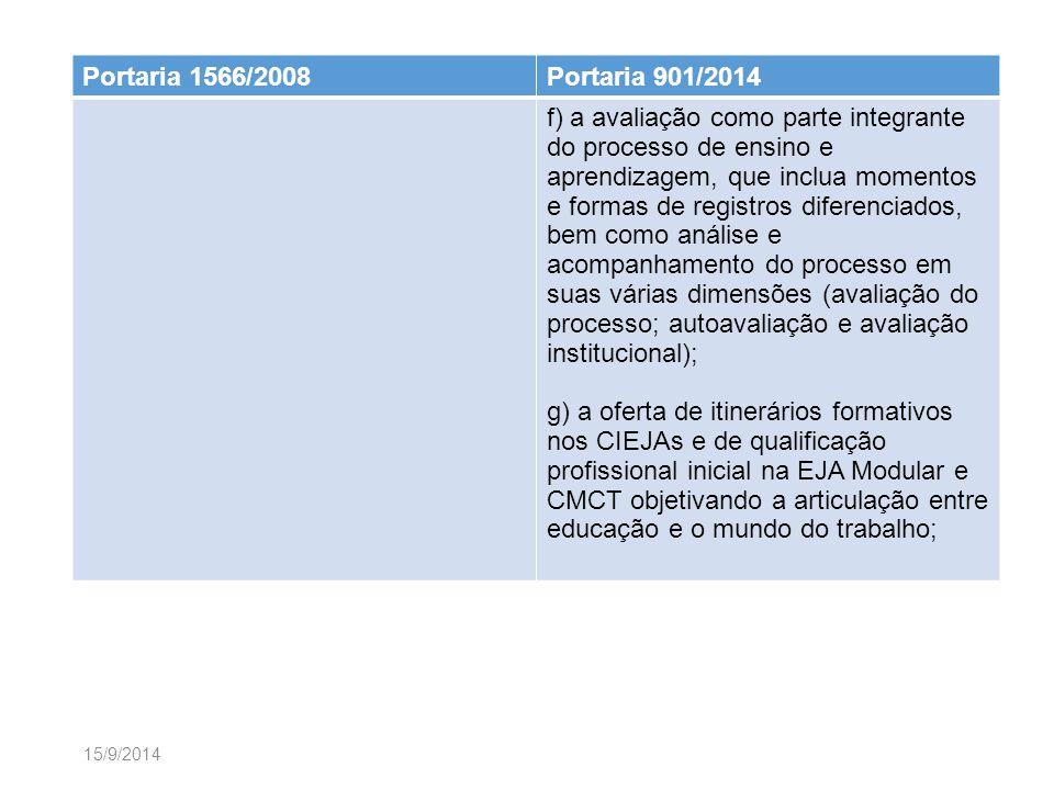 15/9/2014 Portaria 1566/2008Portaria 901/2014 f) a avaliação como parte integrante do processo de ensino e aprendizagem, que inclua momentos e formas de registros diferenciados, bem como análise e acompanhamento do processo em suas várias dimensões (avaliação do processo; autoavaliação e avaliação institucional); g) a oferta de itinerários formativos nos CIEJAs e de qualificação profissional inicial na EJA Modular e CMCT objetivando a articulação entre educação e o mundo do trabalho;