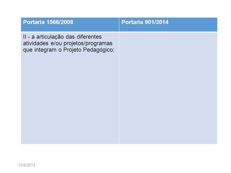 15/9/2014 Portaria 1566/2008Portaria 901/2014 II - a articulação das diferentes atividades e/ou projetos/programas que integram o Projeto Pedagógico;