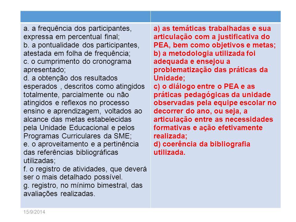15/9/2014 a.a frequência dos participantes, expressa em percentual final; b.