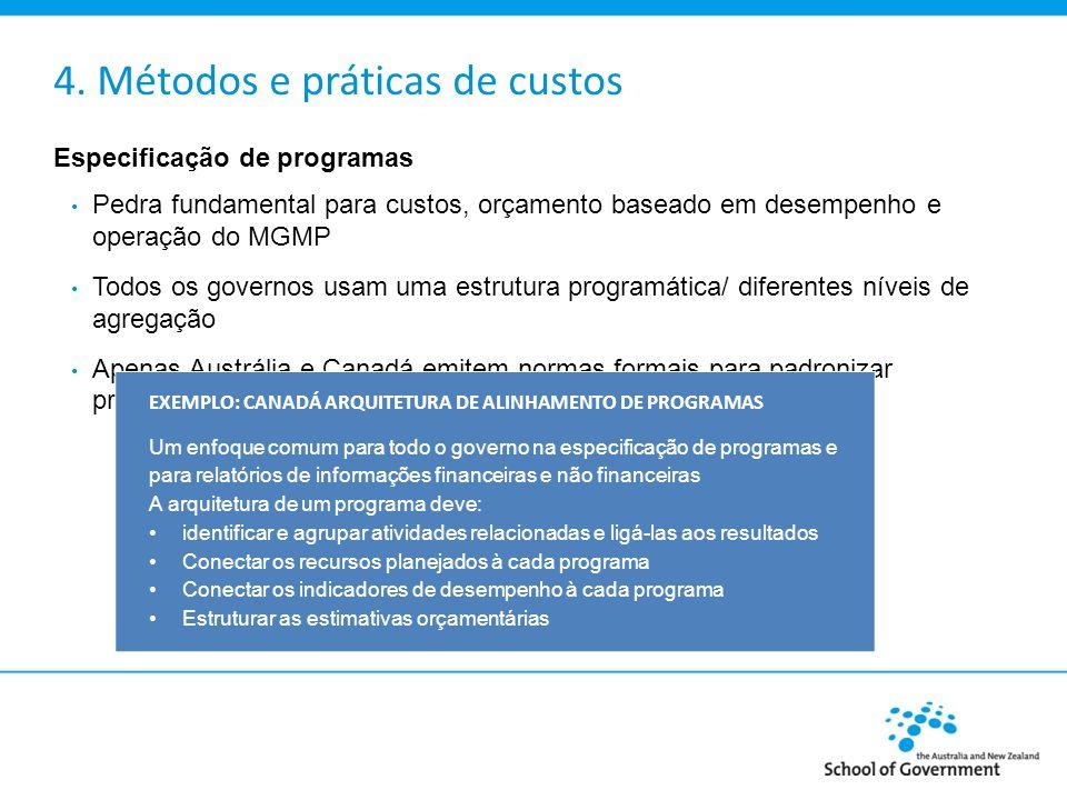 4. Métodos e práticas de custos Pedra fundamental para custos, orçamento baseado em desempenho e operação do MGMP Todos os governos usam uma estrutura