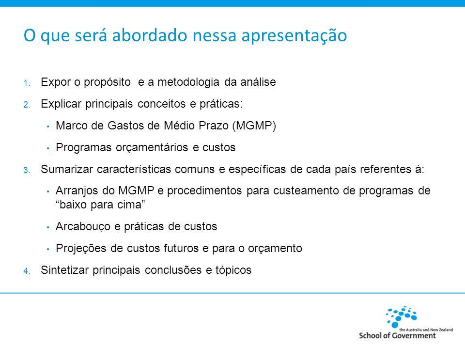 O que será abordado nessa apresentação 1. Expor o propósito e a metodologia da análise 2.