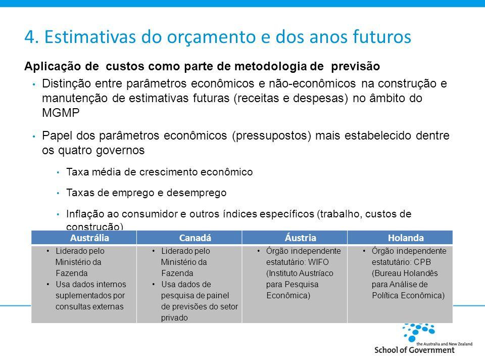 4. Estimativas do orçamento e dos anos futuros Aplicação de custos como parte de metodologia de previsão Distinção entre parâmetros econômicos e não-e