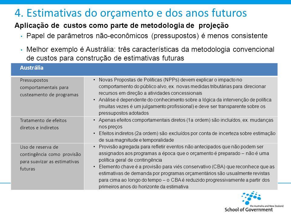 4. Estimativas do orçamento e dos anos futuros Aplicação de custos como parte de metodologia de projeção Papel de parâmetros não-econômicos (pressupos