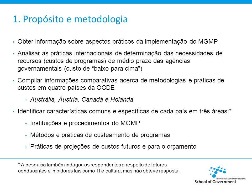 1. Propósito e metodologia Obter informação sobre aspectos práticos da implementação do MGMP Analisar as práticas internacionais de determinação das n