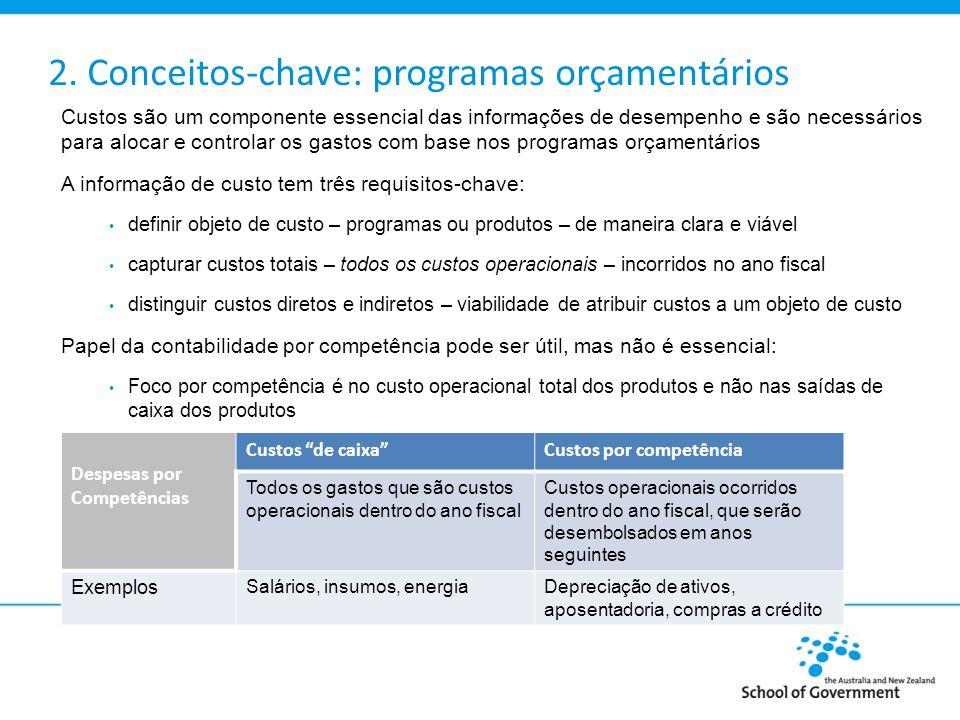 2. Conceitos-chave: programas orçamentários Custos são um componente essencial das informações de desempenho e são necessários para alocar e controlar