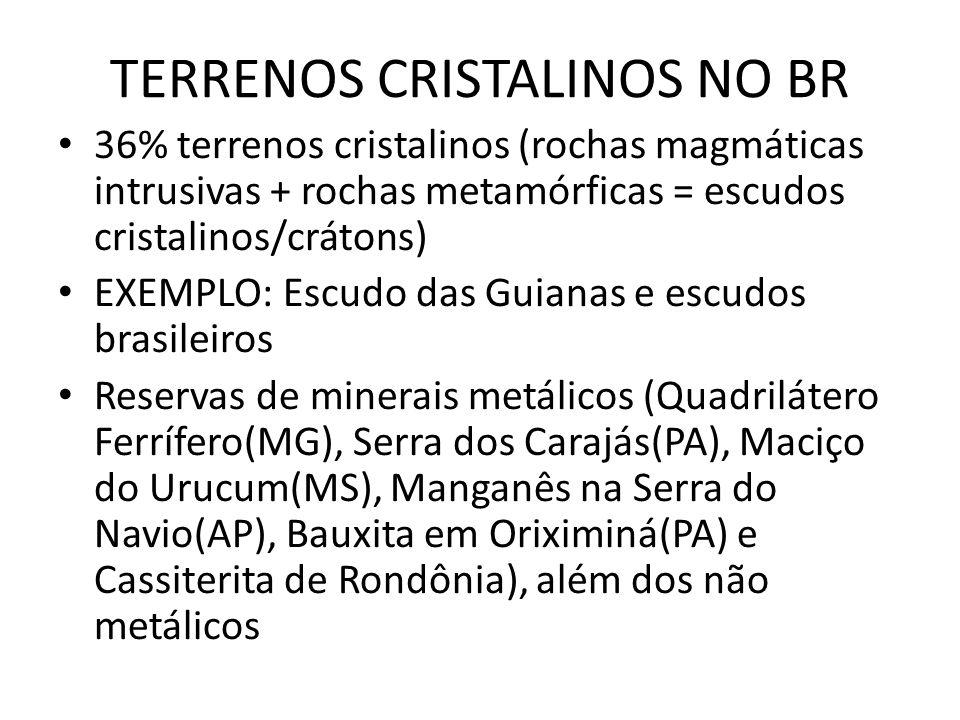 TERRENOS CRISTALINOS NO BR 36% terrenos cristalinos (rochas magmáticas intrusivas + rochas metamórficas = escudos cristalinos/crátons) EXEMPLO: Escudo