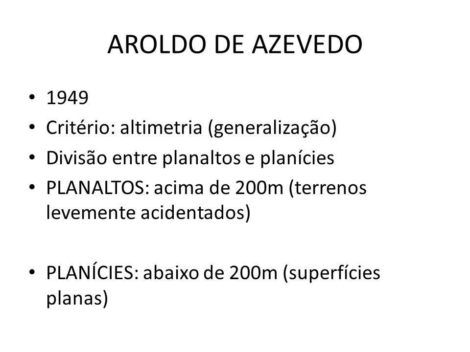 AROLDO DE AZEVEDO 1949 Critério: altimetria (generalização) Divisão entre planaltos e planícies PLANALTOS: acima de 200m (terrenos levemente acidentad