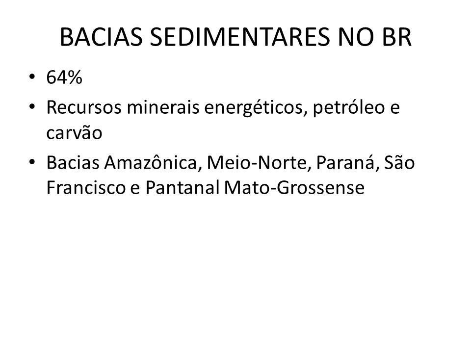 BACIAS SEDIMENTARES NO BR 64% Recursos minerais energéticos, petróleo e carvão Bacias Amazônica, Meio-Norte, Paraná, São Francisco e Pantanal Mato-Gro
