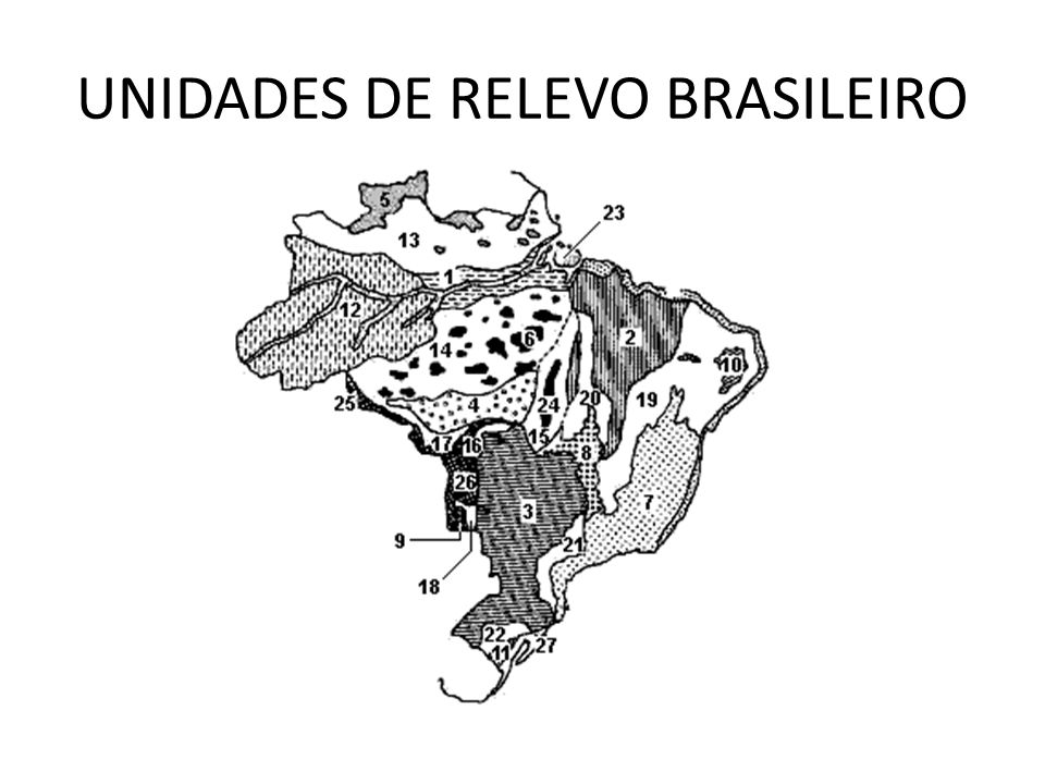 UNIDADES DE RELEVO BRASILEIRO