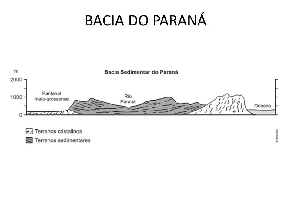 BACIA DO PARANÁ