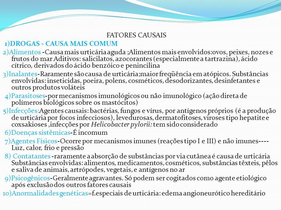 FATORES CAUSAIS 1)DROGAS - CAUSA MAIS COMUM 2)Alimentos -Causa mais urticária aguda ;Alimentos mais envolvidos:ovos, peixes, nozes e frutos do mar Adi