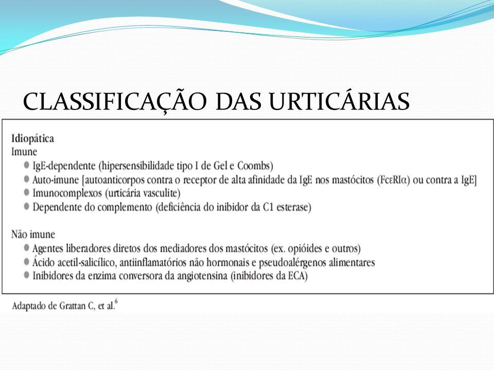 CLASSIFICAÇÃO DAS URTICÁRIAS