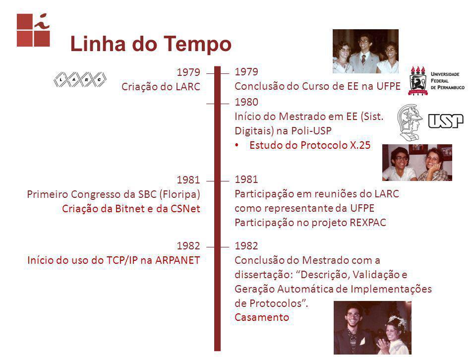 Linha do Tempo 1979 Criação do LARC 1979 Conclusão do Curso de EE na UFPE 1981 Primeiro Congresso da SBC (Floripa) Criação da Bitnet e da CSNet 1981 Participação em reuniões do LARC como representante da UFPE Participação no projeto REXPAC 1980 Início do Mestrado em EE (Sist.