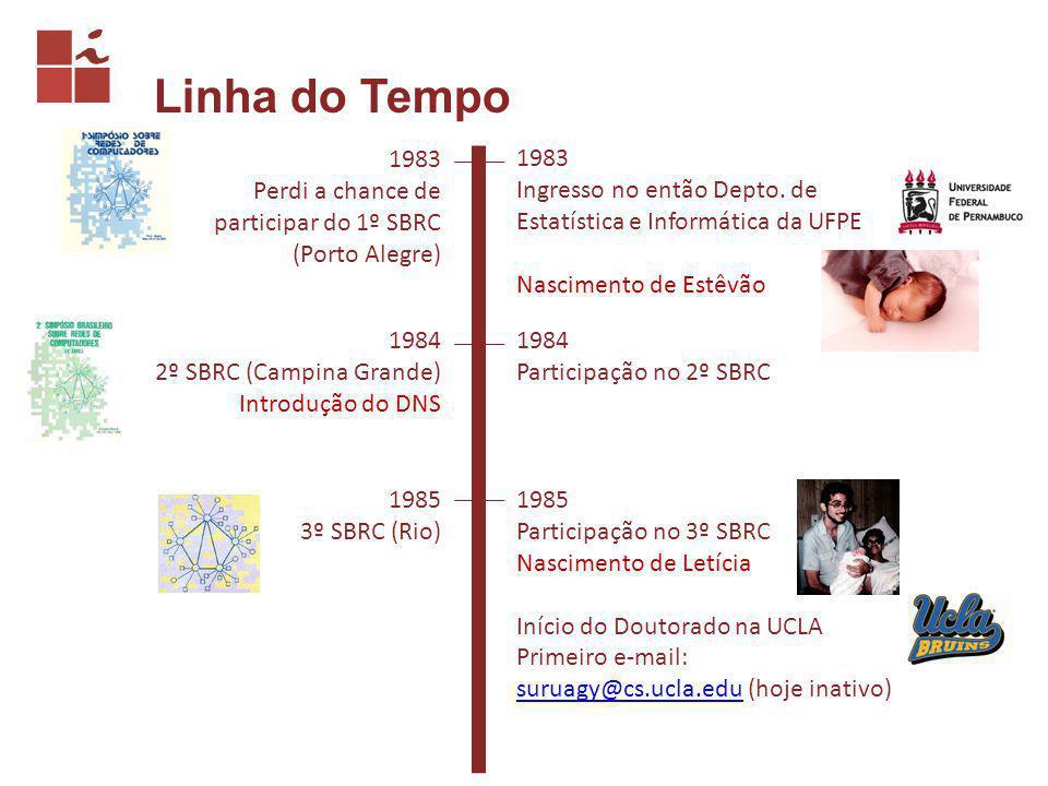 Linha do Tempo 1986 4º SBRC (Recife) Criação da NSFNET Início da IETF e da IRTF 1986 1987 5º SBRC (São Paulo) Fundação da UUNET Conexão da FAPESP e do LNCC aos EUA 1987 1988 6º SBRC (Belo Horizonte) Controle de Congestionamento do TCP Reunião de proposta da RNP 1988 Nascimento de Mateus 1989 7º SBRC (Porto Alegre) 20 anos da ARPANET (Act One Symposium) Criação da RNP pelo MCT 1989