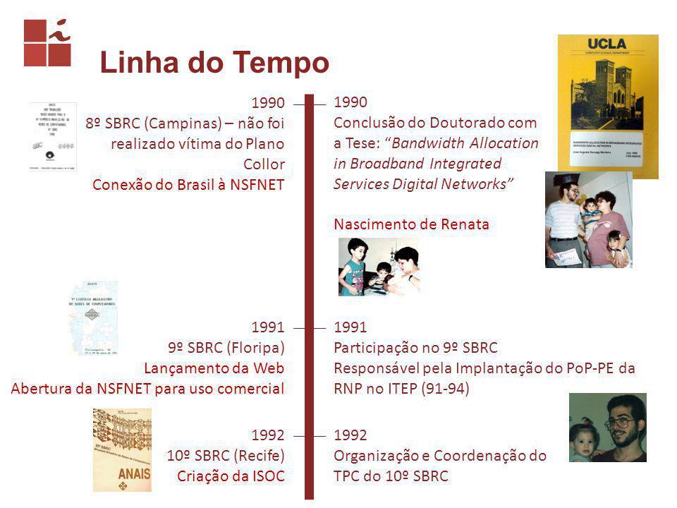Linha do Tempo 1990 8º SBRC (Campinas) – não foi realizado vítima do Plano Collor Conexão do Brasil à NSFNET 1990 Conclusão do Doutorado com a Tese: Bandwidth Allocation in Broadband Integrated Services Digital Networks Nascimento de Renata 1991 9º SBRC (Floripa) Lançamento da Web Abertura da NSFNET para uso comercial 1991 Participação no 9º SBRC Responsável pela Implantação do PoP-PE da RNP no ITEP (91-94) 1992 10º SBRC (Recife) Criação da ISOC 1992 Organização e Coordenação do TPC do 10º SBRC