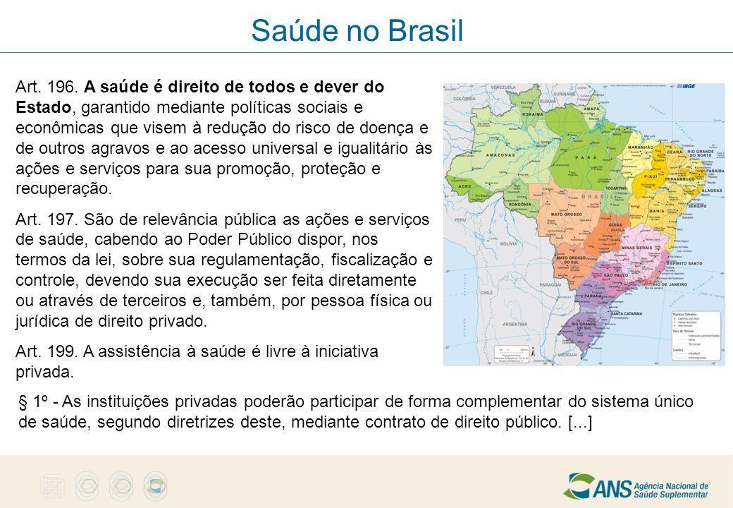 Saúde no Brasil Art. 196. A saúde é direito de todos e dever do Estado, garantido mediante políticas sociais e econômicas que visem à redução do risco