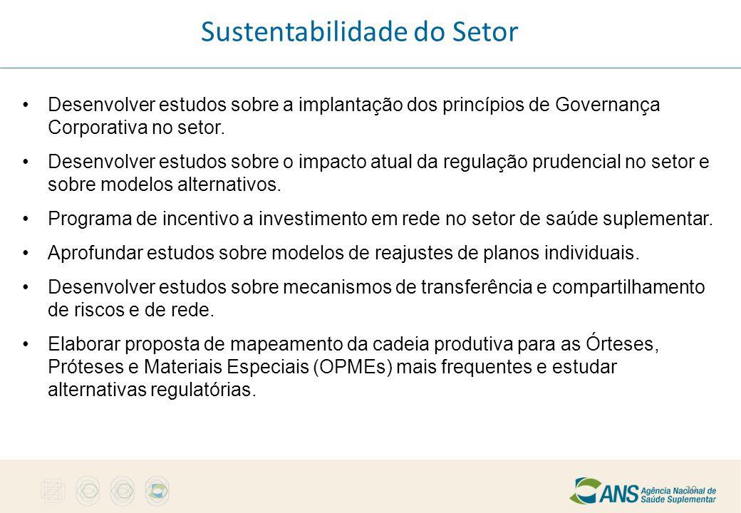 Sustentabilidade do Setor Desenvolver estudos sobre a implantação dos princípios de Governança Corporativa no setor. Desenvolver estudos sobre o impac
