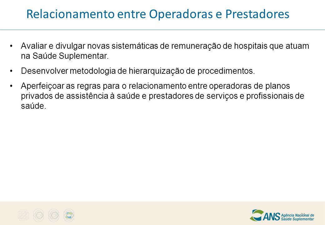 Avaliar e divulgar novas sistemáticas de remuneração de hospitais que atuam na Saúde Suplementar. Desenvolver metodologia de hierarquização de procedi