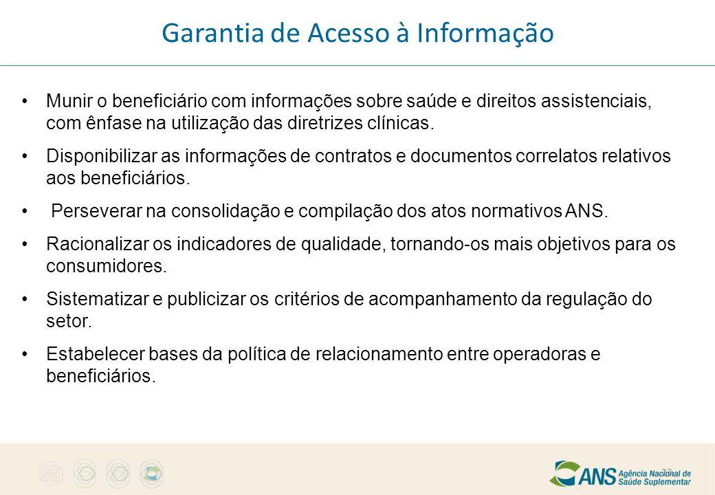 Munir o beneficiário com informações sobre saúde e direitos assistenciais, com ênfase na utilização das diretrizes clínicas. Disponibilizar as informa