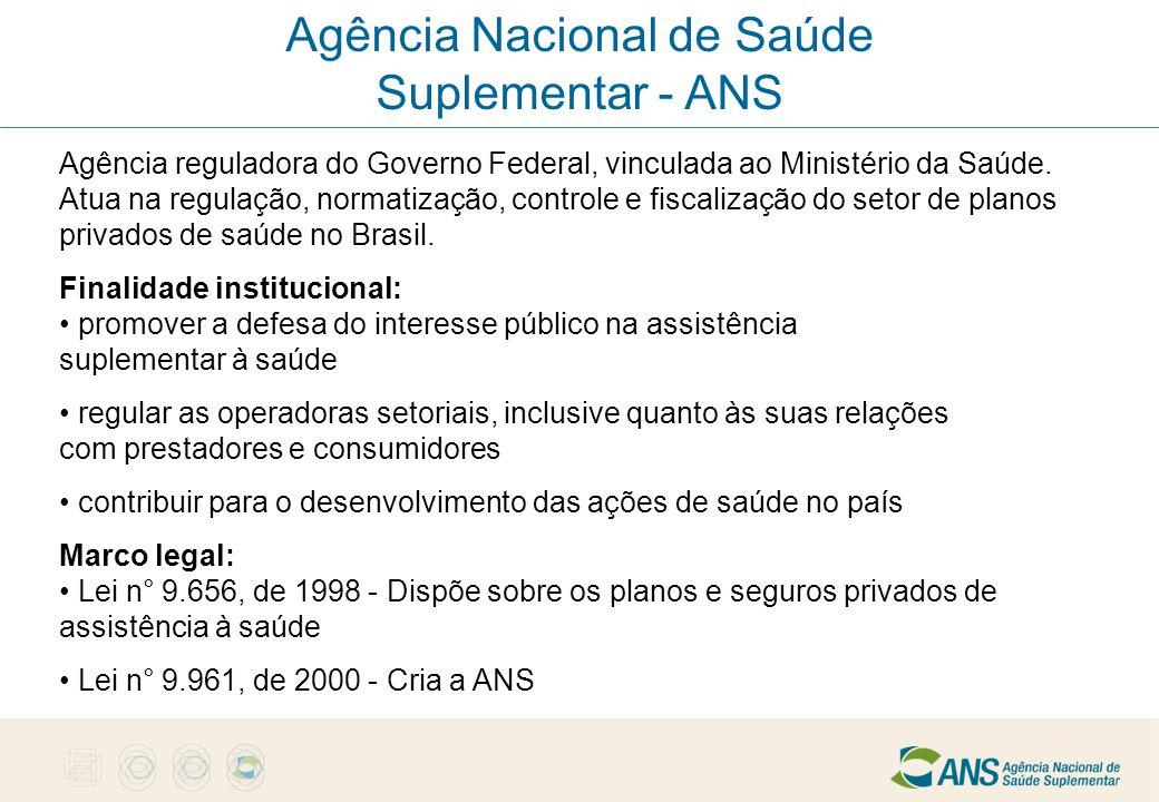 Agência Nacional de Saúde Suplementar - ANS Agência reguladora do Governo Federal, vinculada ao Ministério da Saúde. Atua na regulação, normatização,