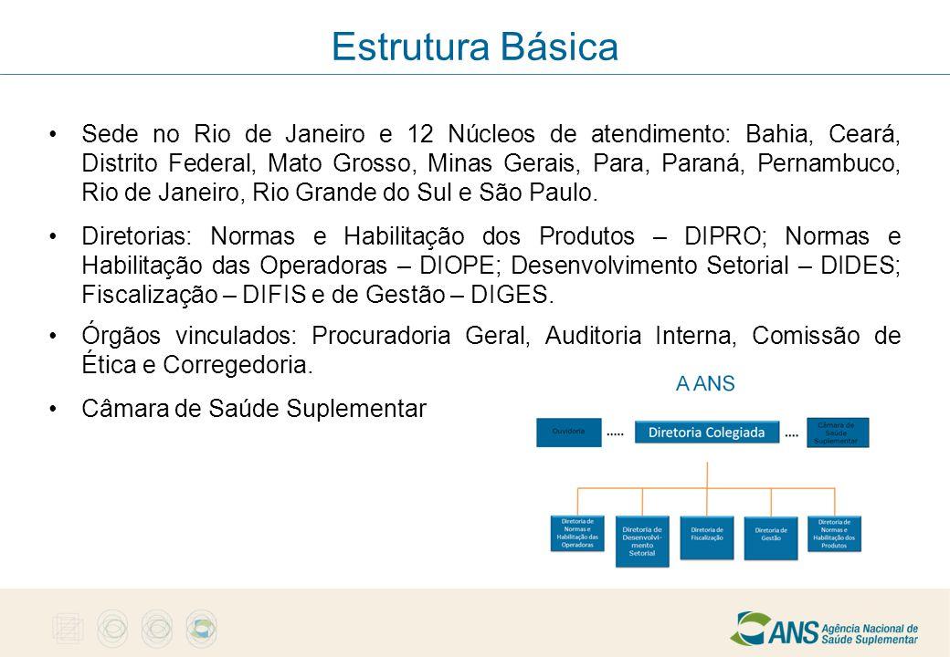 Estrutura Básica Sede no Rio de Janeiro e 12 Núcleos de atendimento: Bahia, Ceará, Distrito Federal, Mato Grosso, Minas Gerais, Para, Paraná, Pernambu
