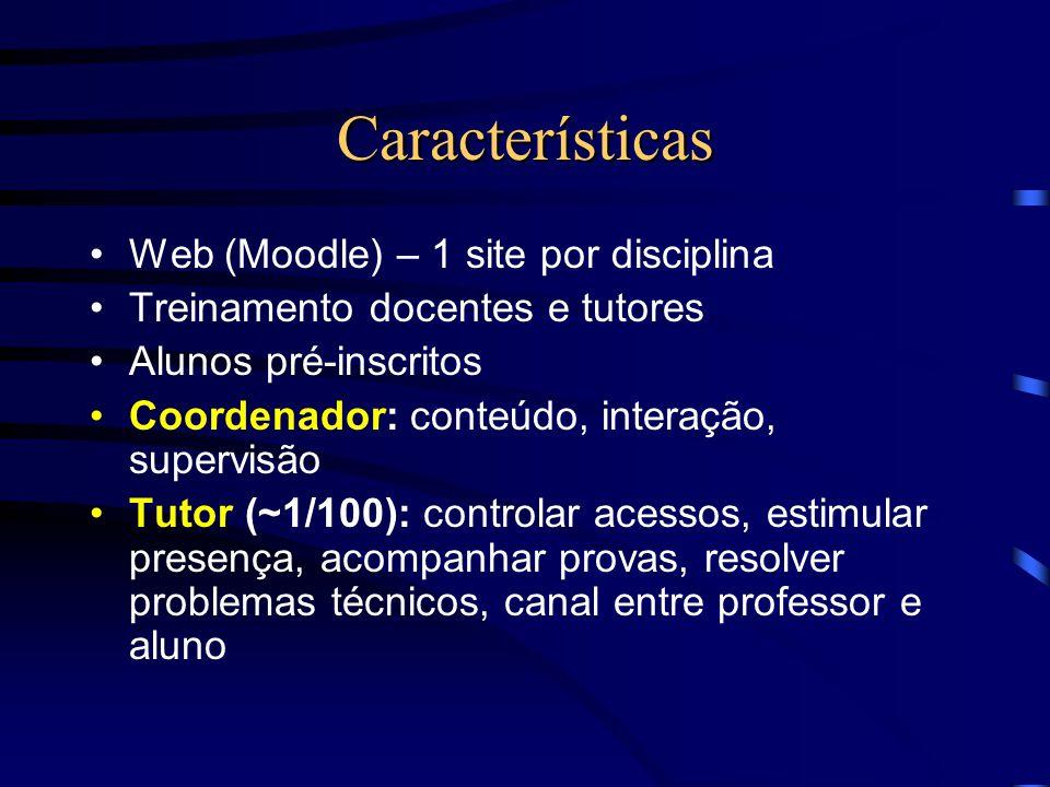 Características Web (Moodle) – 1 site por disciplina Treinamento docentes e tutores Alunos pré-inscritos Coordenador: conteúdo, interação, supervisão Tutor (~1/100): controlar acessos, estimular presença, acompanhar provas, resolver problemas técnicos, canal entre professor e aluno